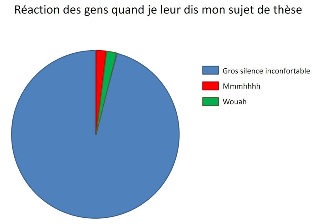 Le doctorat ès sciences: quoi, comment, pourquoi ? (5/5)
